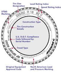 Tire Size Diameter Conversion Chart Load Conversion Chart