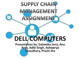 Dell Hierarchy Chart Dell Supply Chain Management