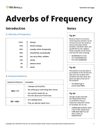 Tense Adverb Chart Adverbs Of Frequency Esl Library
