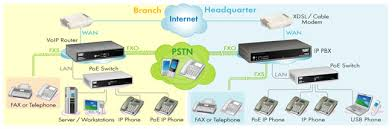 pbx wiring tutorial pbx image wiring diagram ip pbx wiring diagram ip auto wiring diagram schematic on pbx wiring tutorial