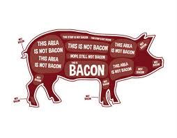 Bacon Chart Album On Imgur