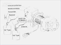 traveller wireless remote control wiring diagram bioart me badland 2500 winch wireless remote wiring diagram famous badland wireless remote wiring diagram contemporary