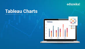 Tableau Charts How When To Use Different Tableau Charts