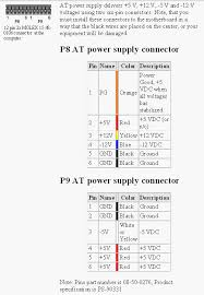 wiring diagram for sata power images sata power connector pinout
