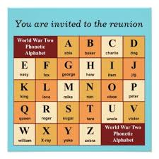 Download files and build them with your 3d printer, laser cutter, or cnc. World War Two Phonetic Alphabet Card Invitations Personalize Custom Special Event Invitation Idea Styl Phonetic Alphabet Alphabet Cards Party Invitations Diy