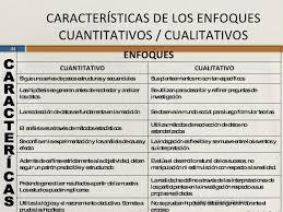los enfoque cuanativo y cualitativo