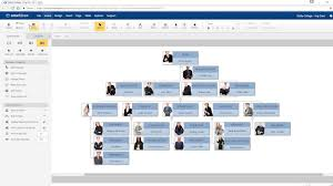 Quick Introduction How To Create Organizational Charts With Smartdraw