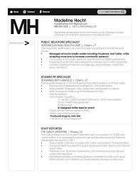 Public Relations Specialist Resume Samples Visualcv Resume