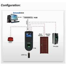 f19 biometric time access control terminal f19 fingerprint time attendance access control terminal connection