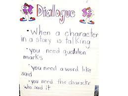 of dialog essay examples of dialog essay