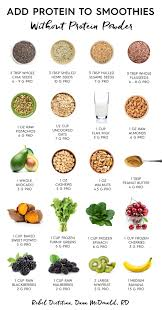 Protein Charts Protein Smoothie Recipes Healthy Drinks