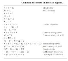 best mathematica logic images algebra  basic digital principles boolean algebra