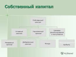 Презентация на тему Технико экономический анализ деятельности  5 Собственный капитал Собственный