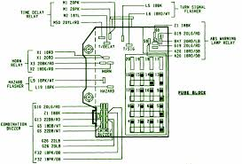 fuse box 99 dodge dakota fuse wiring diagrams