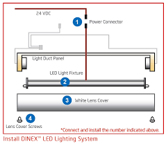 convert fluorescent light fixture to led dinex lighting