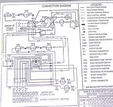 daikin split ac wiring diagram carrier heat pump wiring diagram carrier heat pump package unit wiring diagram daikin split ac wiring diagram carrier heat pump wiring diagram packaged air conditioner ppt electrical circuit diagram of air conditioner in package ac