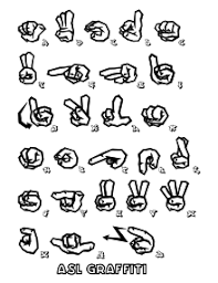 Asl Sign Chart Fingerspelling Wikipedia