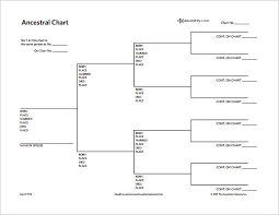 Sample Of Family Tree Chart Family Genealogy Chart Sada Margarethaydon Com
