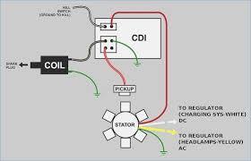 5 pin cdi ignition wiring diagram 150cc wiring diagram ATV Wiring Diagrams For Dummies at Atv Cdi Wiring Diagrams