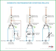 wiring diagram for capacitor start motor new awesome single phase capacitor start motor wiring diagram pdf wiring diagram for capacitor start motor new awesome single phase best of run