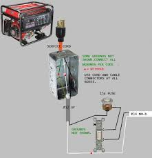 extending a circuit from generator to building doityourself com x jpg views 761 size 31 8 kb