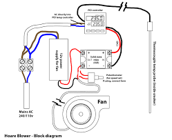 dimmer switch wiring diagram uk dimmer image wiring a dimmer switch uk diagram wiring wiring diagram collections on dimmer switch wiring diagram uk