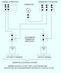 house wiring diagrams single line wiring diagram for light switch \u2022 ariens wiring diagram wiring diagram single line diagram typical electrical for house rh tciaffairs net 3 phase transformer wiring