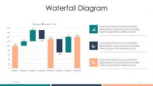 Waterfall Chart Template Powerpoint Waterfall Diagram Free Powerpoint Template