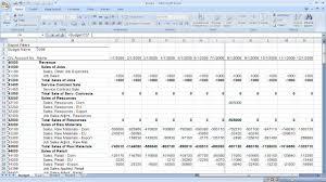 Using Budgets In Microsoft Dynamics Nav