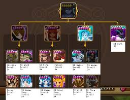 veromos fusion chart updated veromos fusion location couldnt find one with new
