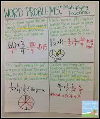 Multiplying Fractions Word Problems 7th Grade Worksheets ...