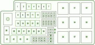 car wiring diagram automobiles wiring system and diagram for 2010 ford fusion fuse box diagram