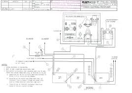 vw dune buggy wiring diagram stylesync me dune buggy wiring schematic vw dune buggy wiring diagram