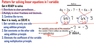 substitute the possible solution for the variable 2 simplify both sides 3 if the result is true it is a solution if the result is false
