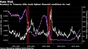 These Are The Charts That Scare Wall Street Bnn Bloomberg