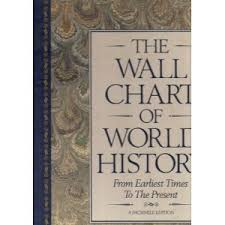 The Wall Chart Of World History Poster Wall Chart Of World History From Earliest Times To The
