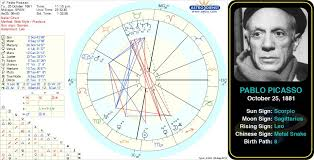 Picasso Natal Chart Pablo Picassos Birth Chart Pablo Picasso Was A Spanish