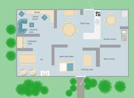 classroom layout how to create a