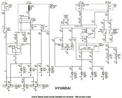 yamaha banshee wiring harness diagram yamaha discover your 98 ford crown victoria fuse box diagram yamaha banshee wiring