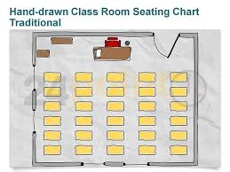 Classroom Layout Template Use These Beautifully Hand Drawn Classroom Layout Templates