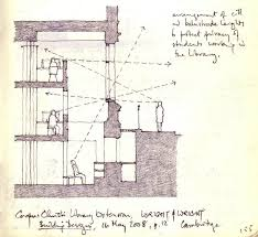 cool architecture drawing. Architecture Plan, Drawings, Architectural Sketches, Distance, Student-centered Resources, Student Centered Cool Drawing