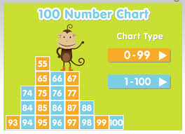 Abcya 100 Chart Free Technology For Teachers Abcyas 100 Number Chart