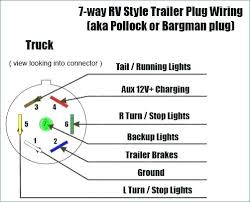 wiring a 50 amp rv outlet how to wire volt outlet and plug wiring a 50 amp rv outlet wiring diagram for plug amp twist lock a 3 prong wiring a 50 amp rv outlet
