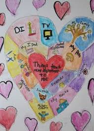 heart map lesson from scholastic writing workshop pinterest Heart Map For Writers Workshop heart mapping love it! Writing Heart Map Printable