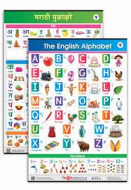 Swar Vyanjan Chart English And Marathi Alphabet And Number Charts For Kids English Alphabet And Marathi Mulakshare Set Of 2 Charts Perfect For Homeschooling