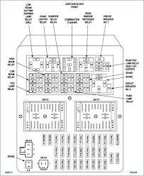 fuse box diagram 2006 jeep grand cherokee wk residential 1995 jeep grand cherokee laredo fuse box diagram 1996 jeep grand cherokee laredo wiring diagram kanvamath org rh kanvamath org 1996 jeep grand cherokee fuse box diagram 2006 jeep grand cherokee brake light