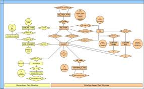 entity relationship  er  diagram representing the data structure    download