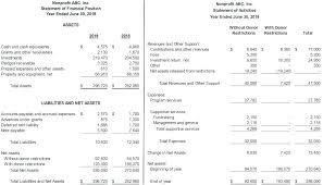 Restaurant Financial Statements Templates P And L Template Understanding Restaurant Financial