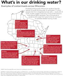 Drinking Water Threatened Across Wisconsin WUWM - Home water system design