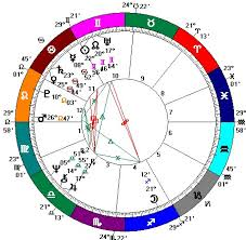 Learning Curve On The Ecliptic Saturday Sundry Thoughts